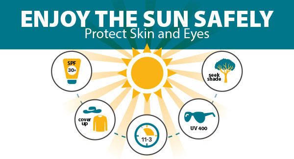 An illustrated sun surrounded by a variety of icons related to sun safety
