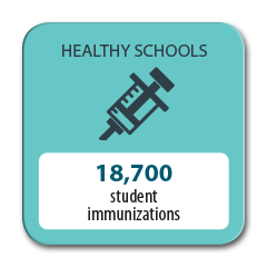 18,700 student immunizations completed in 2016