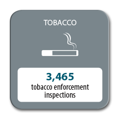 3465 tobacco enforcement inspections completed in 2016