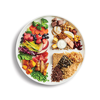 Photo of a plate with portions of food as per Canada food guide