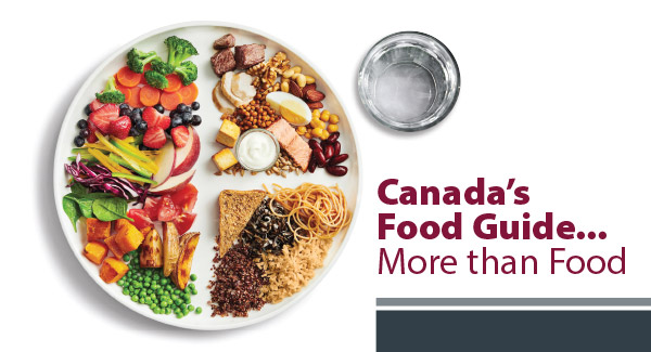 Canada's Food Guide - More than food