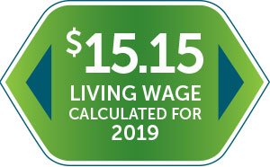 The Windsor & Essex County Living Wage is $15.15