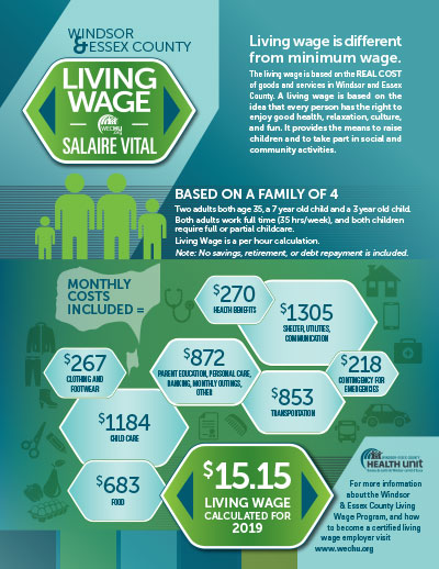 Thumbnail of Living Wage infographic